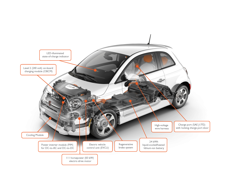 Fiat Garage Rotterdam : Fiat e abarth ps elektro inkl batterie auto vetterli